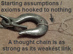 Starting assumptions/axioms are vapor attached to nothing.